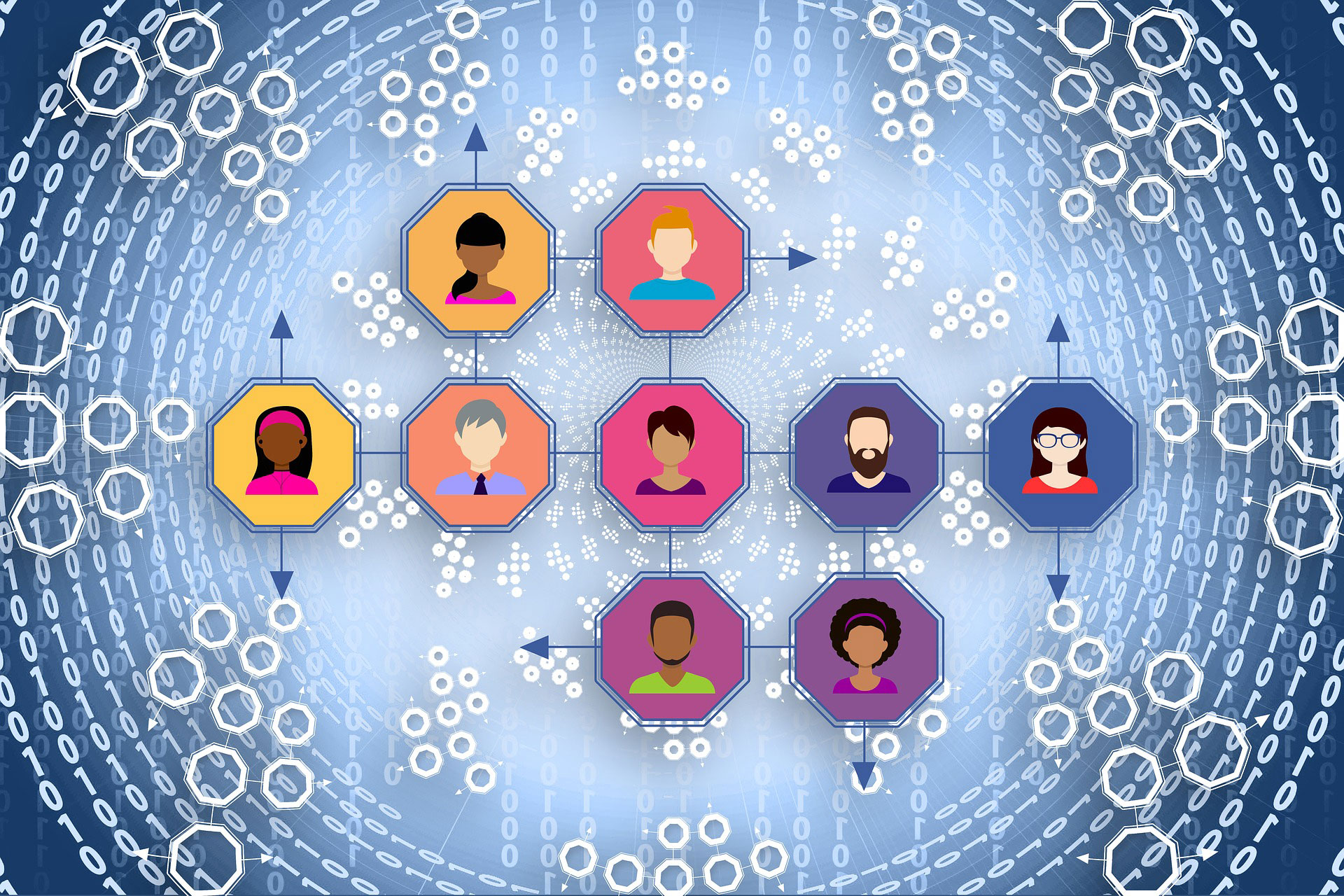 Social Media Marketing, using personas